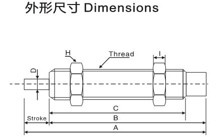 安全光栅-安全光栅,安全光幕-山东穆柯传感器有限公司
