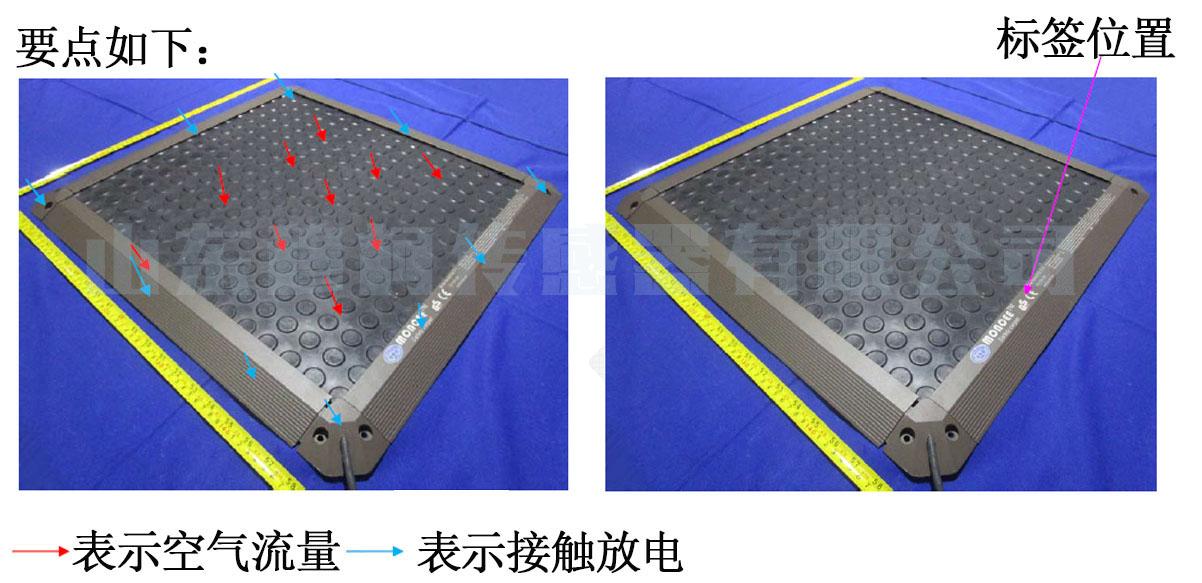 安全地毯测试1